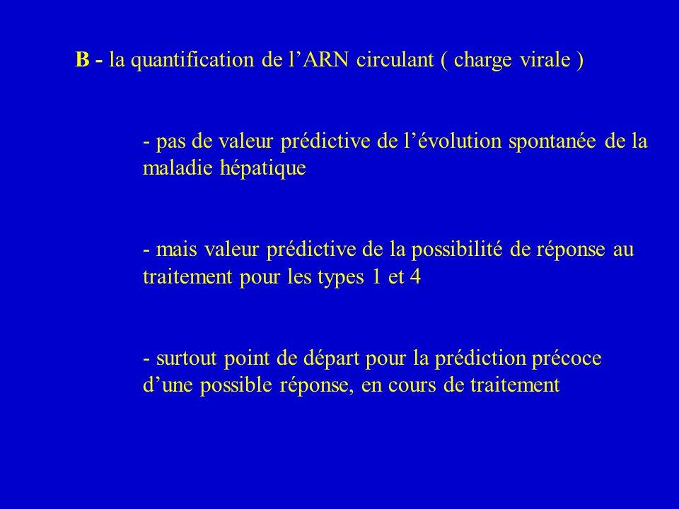 B - la quantification de lARN circulant ( charge virale ) - pas de valeur prédictive de lévolution spontanée de la maladie hépatique - mais valeur prédictive de la possibilité de réponse au traitement pour les types 1 et 4 - surtout point de départ pour la prédiction précoce dune possible réponse, en cours de traitement