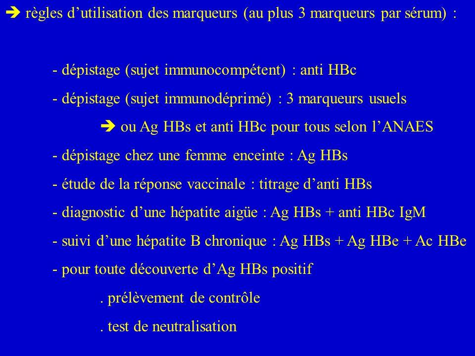 règles dutilisation des marqueurs (au plus 3 marqueurs par sérum) : - dépistage (sujet immunocompétent) : anti HBc - dépistage (sujet immunodéprimé) : 3 marqueurs usuels ou Ag HBs et anti HBc pour tous selon lANAES - dépistage chez une femme enceinte : Ag HBs - étude de la réponse vaccinale : titrage danti HBs - diagnostic dune hépatite aigüe : Ag HBs + anti HBc IgM - suivi dune hépatite B chronique : Ag HBs + Ag HBe + Ac HBe - pour toute découverte dAg HBs positif.