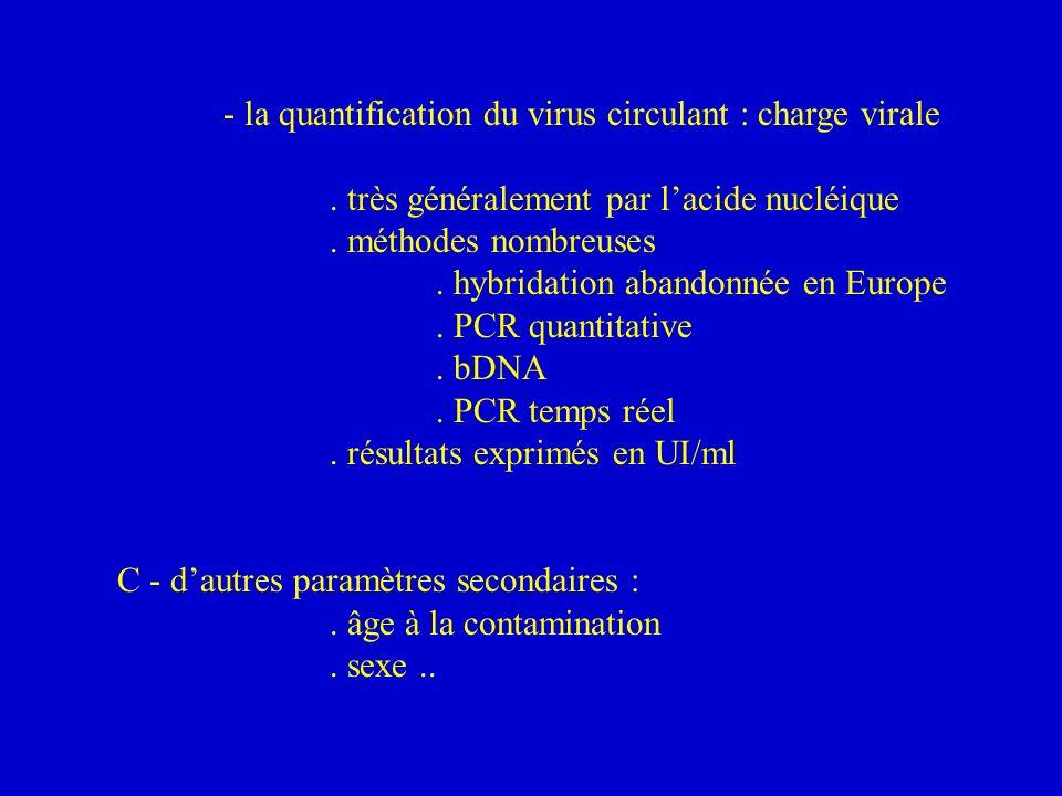 - la quantification du virus circulant : charge virale.