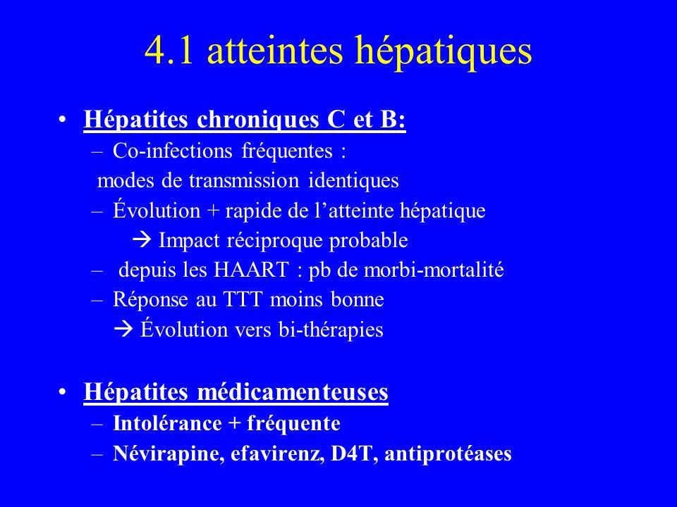4.1 atteintes hépatiques Hépatites chroniques C et B: –Co-infections fréquentes : modes de transmission identiques –Évolution + rapide de latteinte hé