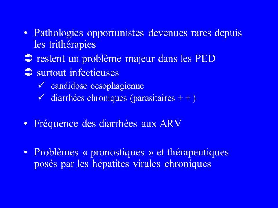 Pathologies opportunistes devenues rares depuis les trithérapies restent un problème majeur dans les PED surtout infectieuses candidose oesophagienne