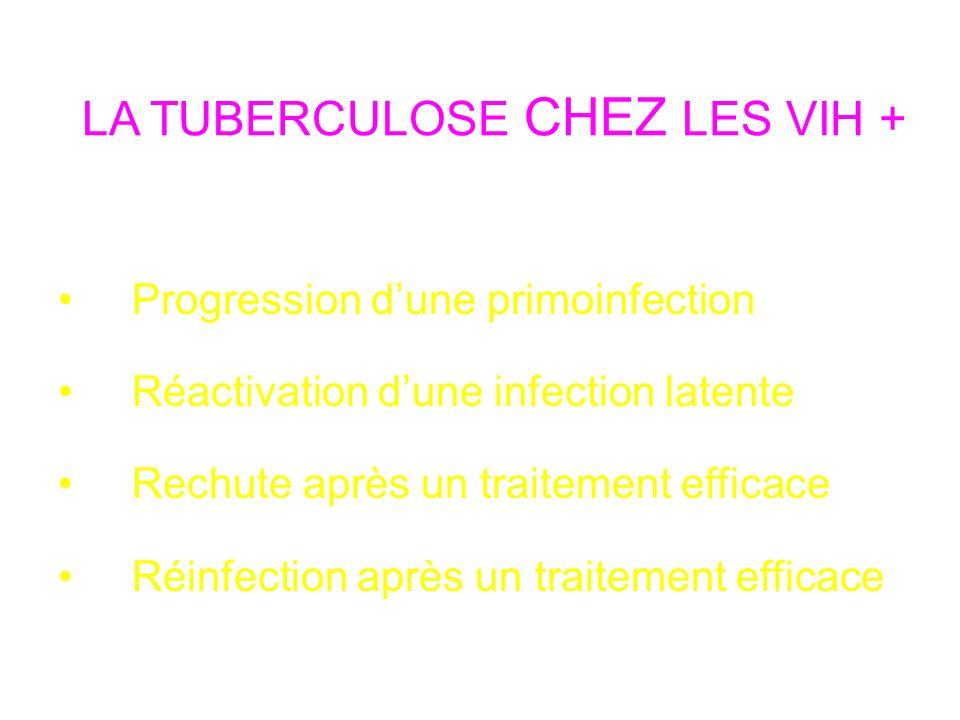 LA TUBERCULOSE CHEZ LES VIH + Pathogenèse Progression dune primoinfection Réactivation dune infection latente Rechute après un traitement efficace Réinfection après un traitement efficace