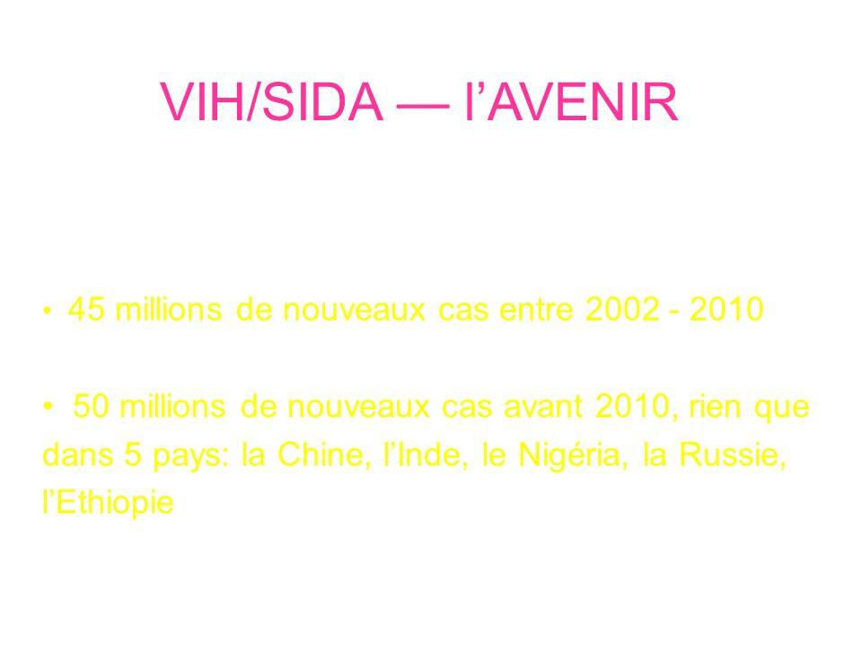 VIH/SIDA lAVENIR 45 millions de nouveaux cas entre 2002 - 2010 50 millions de nouveaux cas avant 2010, rien que dans 5 pays: la Chine, lInde, le Nigér