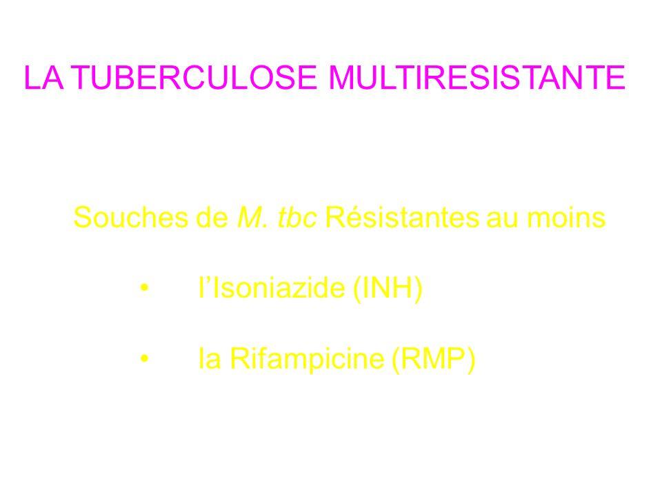 LA TUBERCULOSE MULTIRESISTANTE MDRTB Souches de M. tbc Résistantes au moins lIsoniazide (INH) la Rifampicine (RMP)