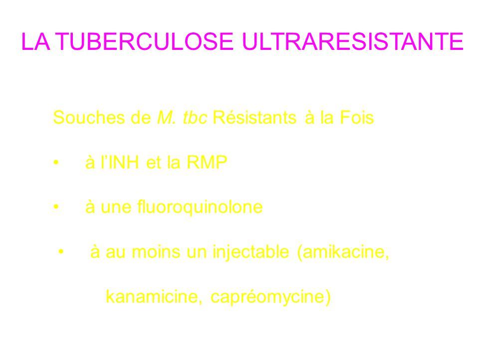 Souches de M. tbc Résistants à la Fois à lINH et la RMP à une fluoroquinolone à au moins un injectable (amikacine, kanamicine, capréomycine) LA TUBERC