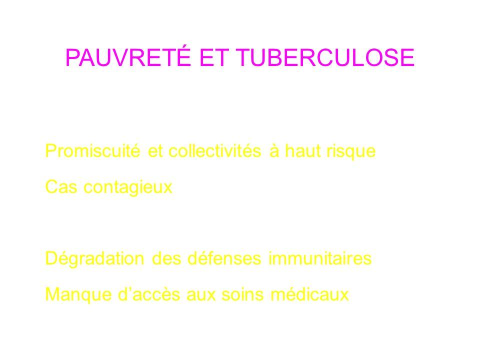 PAUVRETÉ ET TUBERCULOSE Contact avec le BKdéveloppement de primoinfection Promiscuité et collectivités à haut risque Cas contagieux Progression de la