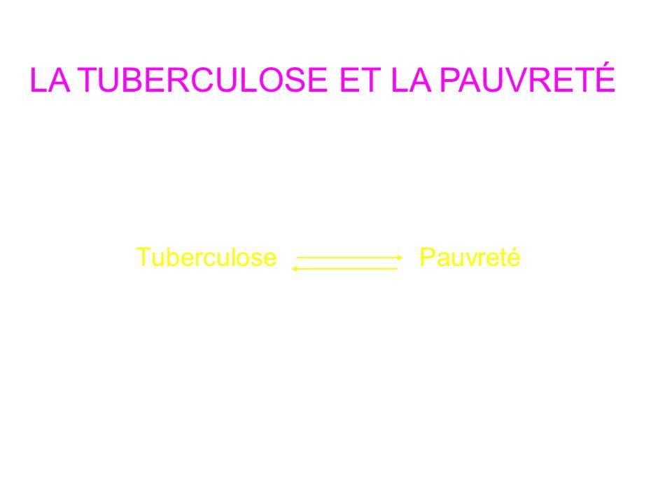 LA TUBERCULOSE ET LA PAUVRETÉ Chacune Aggrave LAutre Tuberculose Pauvreté