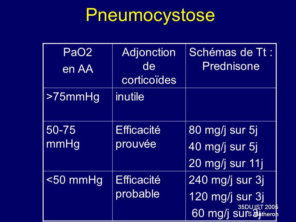 35DU IST 2005 S Matheron Pneumocystose Traitement : corticoïdes PaO2 en AA Adjonction de corticoïdes Schémas de Tt : Prednisone >75mmHginutile 50-75 m