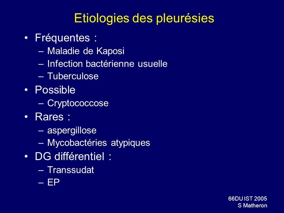 66DU IST 2005 S Matheron Etiologies des pleurésies Fréquentes : –Maladie de Kaposi –Infection bactérienne usuelle –Tuberculose Possible –Cryptococcose