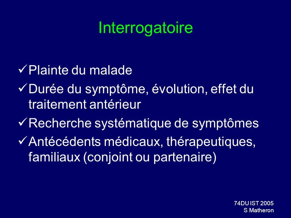 74DU IST 2005 S Matheron Interrogatoire Plainte du malade Durée du symptôme, évolution, effet du traitement antérieur Recherche systématique de symptô