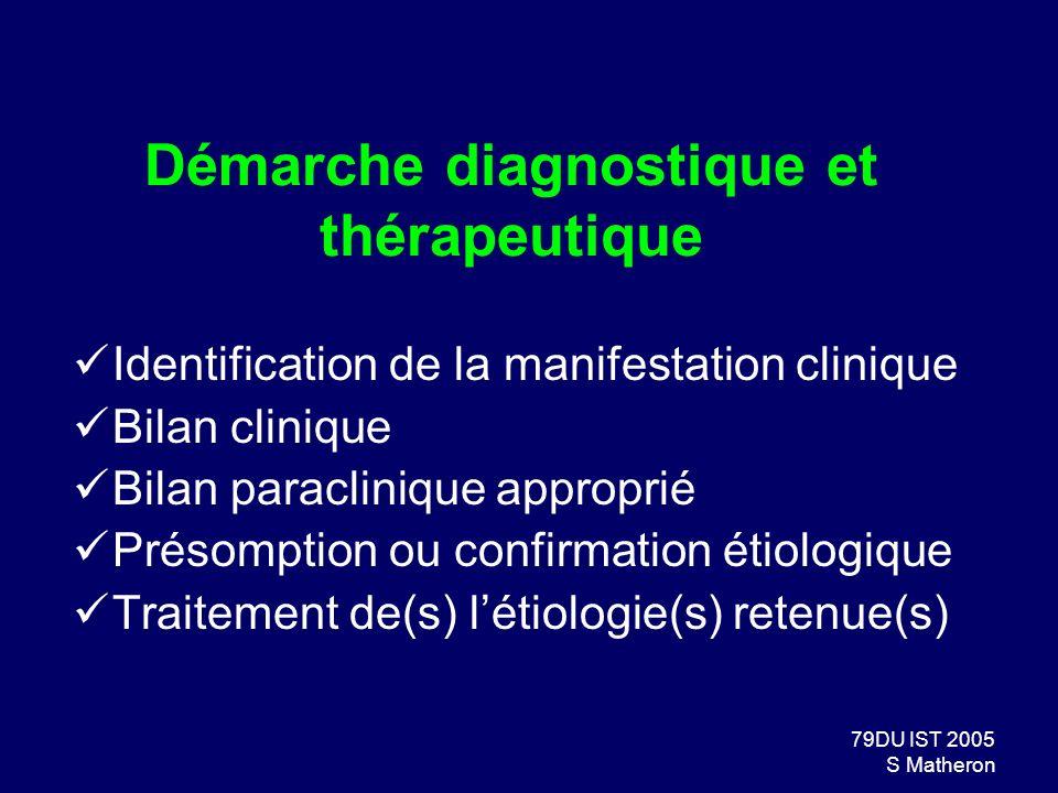 79DU IST 2005 S Matheron Démarche diagnostique et thérapeutique Identification de la manifestation clinique Bilan clinique Bilan paraclinique appropri