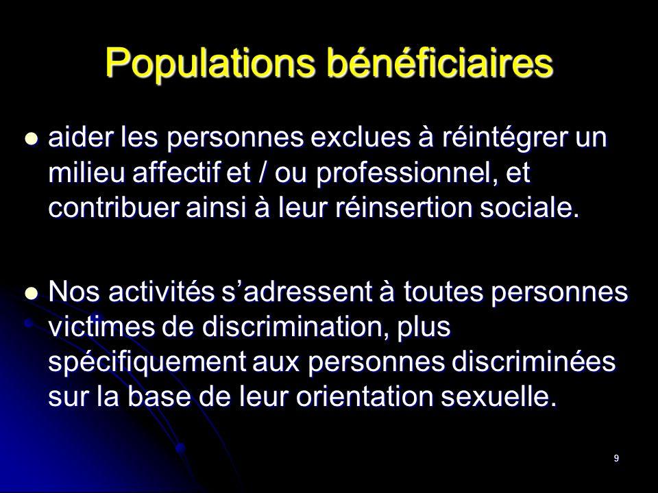 9 Populations bénéficiaires aider les personnes exclues à réintégrer un milieu affectif et / ou professionnel, et contribuer ainsi à leur réinsertion