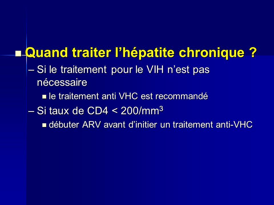 Quand traiter lhépatite chronique ? Quand traiter lhépatite chronique ? –Si le traitement pour le VIH nest pas nécessaire le traitement anti VHC est r