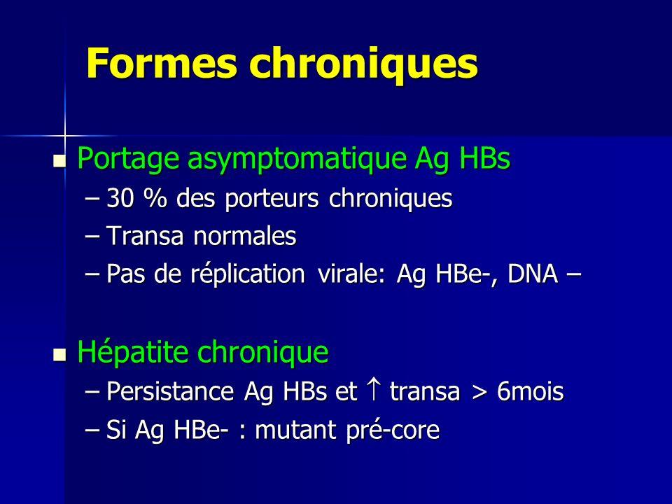 Formes chroniques Portage asymptomatique Ag HBs Portage asymptomatique Ag HBs –30 % des porteurs chroniques –Transa normales –Pas de réplication virale: Ag HBe-, DNA – Hépatite chronique Hépatite chronique –Persistance Ag HBs et transa > 6mois –Si Ag HBe- : mutant pré-core
