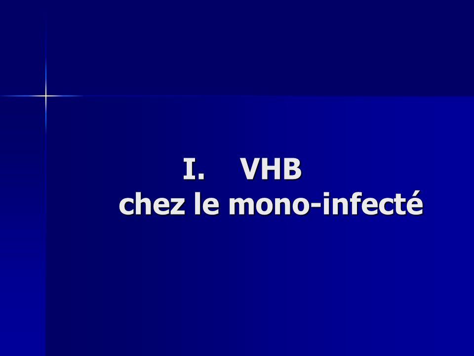 Buts du traitement (en pratique) Diminution de lADN VHB Diminution de lADN VHB Normalisation des transaminases Normalisation des transaminases Stabilisation, voire régression des lésions histologiques Stabilisation, voire régression des lésions histologiques Obtention dune séroconversion HBe si hépatite Ag HBe positif, et (plus rare) dune séroconversion HBs.