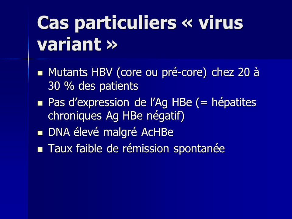 Cas particuliers « virus variant » Mutants HBV (core ou pré-core) chez 20 à 30 % des patients Mutants HBV (core ou pré-core) chez 20 à 30 % des patients Pas dexpression de lAg HBe (= hépatites chroniques Ag HBe négatif) Pas dexpression de lAg HBe (= hépatites chroniques Ag HBe négatif) DNA élevé malgré AcHBe DNA élevé malgré AcHBe Taux faible de rémission spontanée Taux faible de rémission spontanée