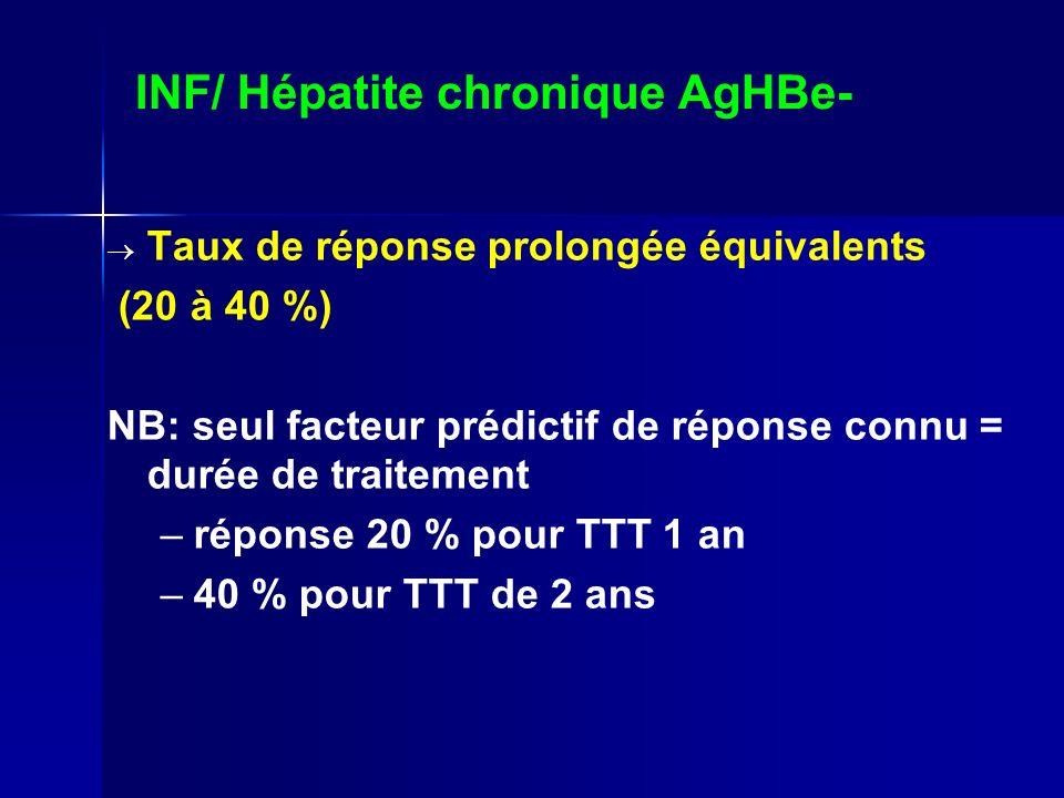 INF/ Hépatite chronique AgHBe- Taux de réponse prolongée équivalents (20 à 40 %) NB: seul facteur prédictif de réponse connu = durée de traitement – –réponse 20 % pour TTT 1 an – –40 % pour TTT de 2 ans