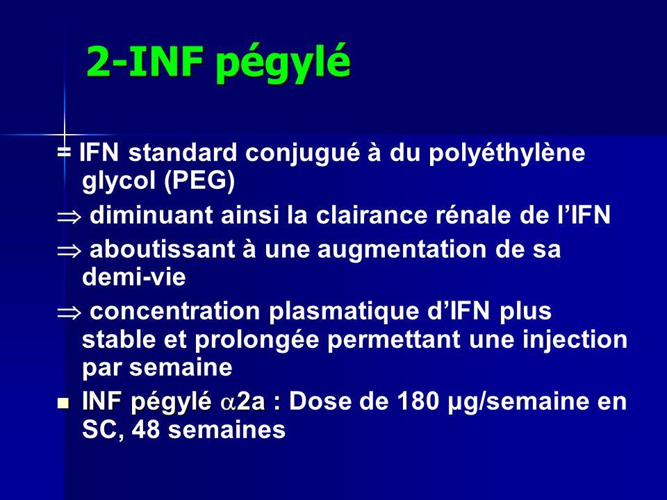 2-INF pégylé = IFN standard conjugué à du polyéthylène glycol (PEG) diminuant ainsi la clairance rénale de lIFN aboutissant à une augmentation de sa demi-vie concentration plasmatique dIFN plus stable et prolongée permettant une injection par semaine INF pégylé 2a : INF pégylé 2a : Dose de 180 μg/semaine en SC, 48 semaines