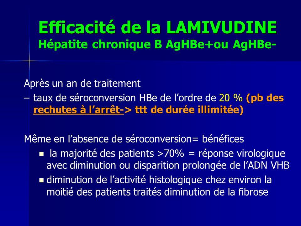 Efficacité de la LAMIVUDINE Efficacité de la LAMIVUDINE Hépatite chronique B AgHBe+ou AgHBe- Après un an de traitement – –taux de séroconversion HBe de lordre de 20 % (pb des rechutes à larrêt-> ttt de durée illimitée) Même en labsence de séroconversion= bénéfices la majorité des patients >70% = réponse virologique avec diminution ou disparition prolongée de lADN VHB diminution de lactivité histologique chez environ la moitié des patients traités diminution de la fibrose