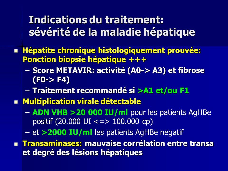 Indications du traitement: sévérité de la maladie hépatique Hépatite chronique histologiquement prouvée: Ponction biopsie hépatique +++ Hépatite chron