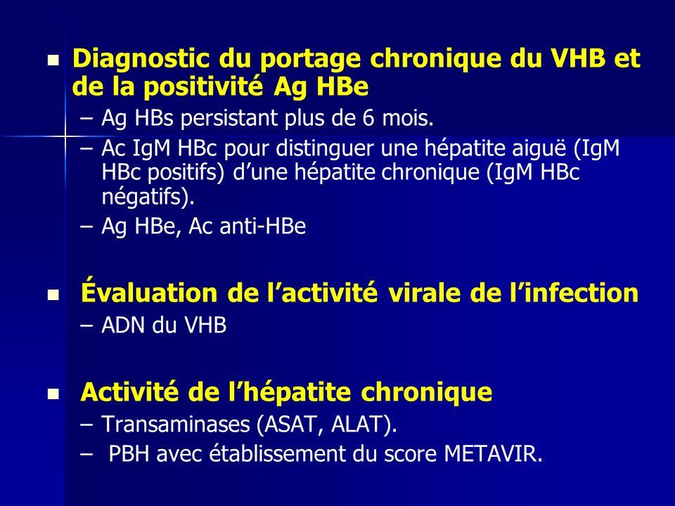 Diagnostic du portage chronique du VHB et de la positivité Ag HBe – –Ag HBs persistant plus de 6 mois. – –Ac IgM HBc pour distinguer une hépatite aigu