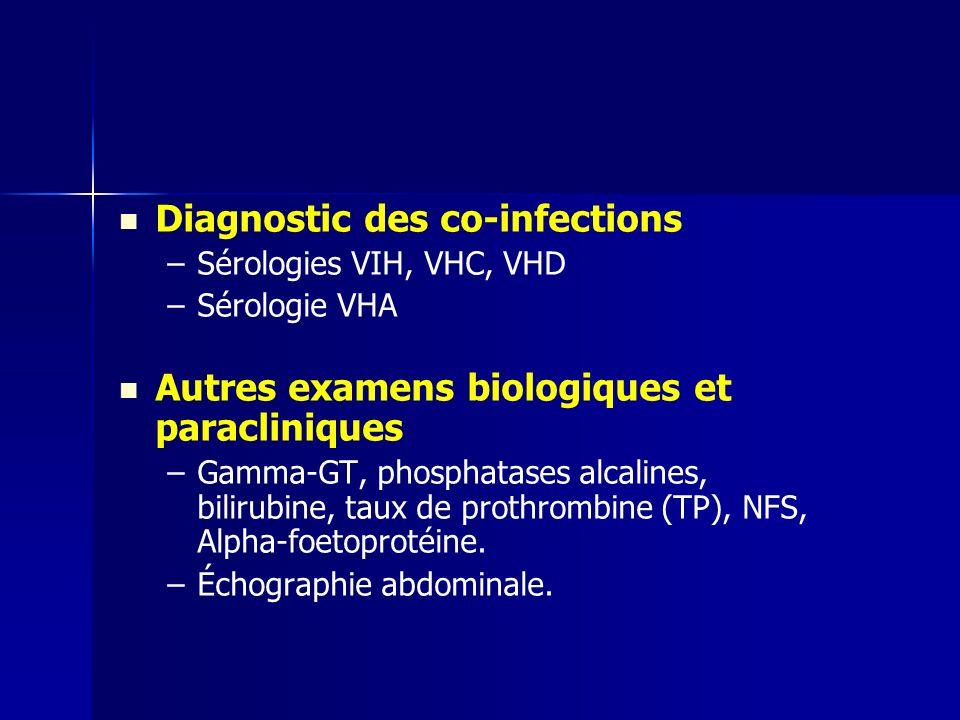 Diagnostic des co-infections – –Sérologies VIH, VHC, VHD – –Sérologie VHA Autres examens biologiques et paracliniques – –Gamma-GT, phosphatases alcalines, bilirubine, taux de prothrombine (TP), NFS, Alpha-foetoprotéine.