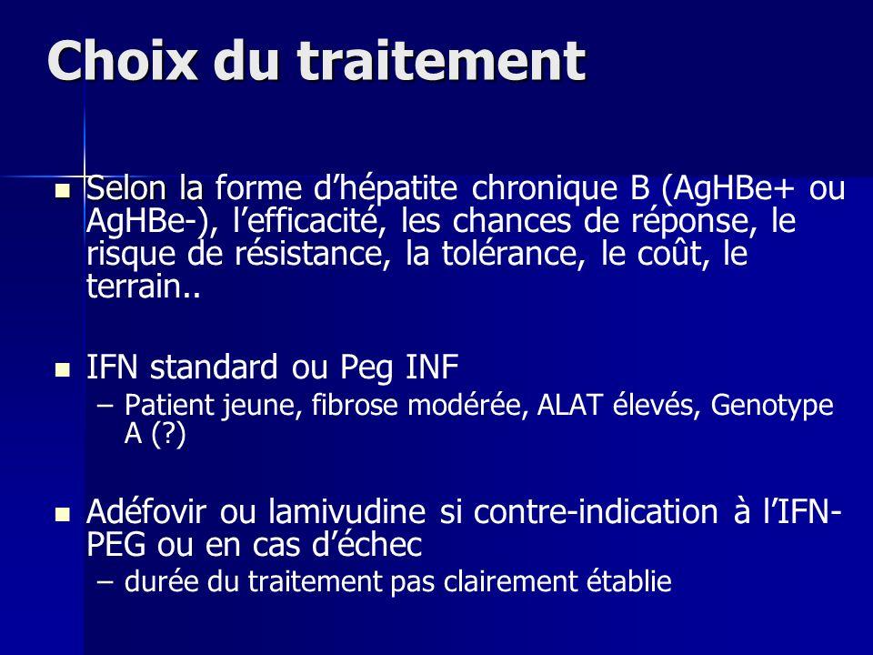 Selon la Selon la forme dhépatite chronique B (AgHBe+ ou AgHBe-), lefficacité, les chances de réponse, le risque de résistance, la tolérance, le coût, le terrain..