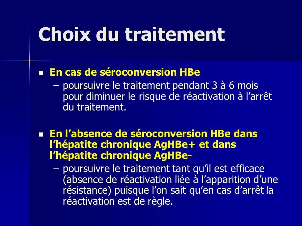 Choix du traitement En cas de séroconversion HBe – –poursuivre le traitement pendant 3 à 6 mois pour diminuer le risque de réactivation à larrêt du tr