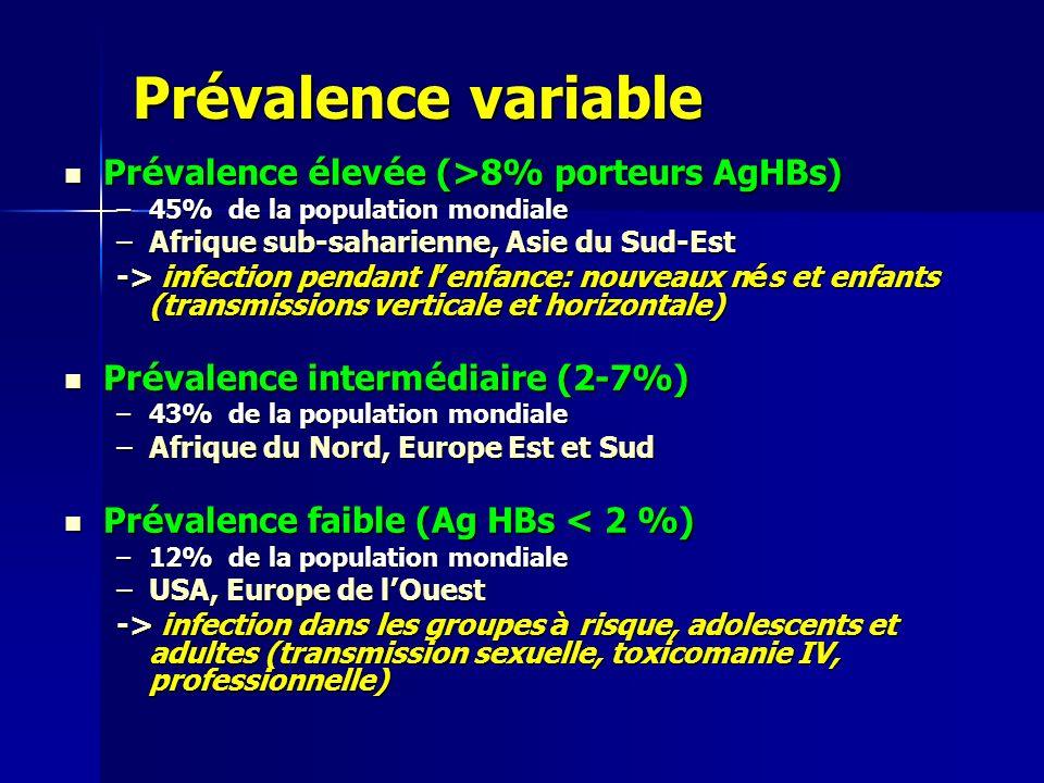 Prévalence variable Pr é valence é lev é e (>8% porteurs AgHBs) Pr é valence é lev é e (>8% porteurs AgHBs) –45% de la population mondiale –Afrique su