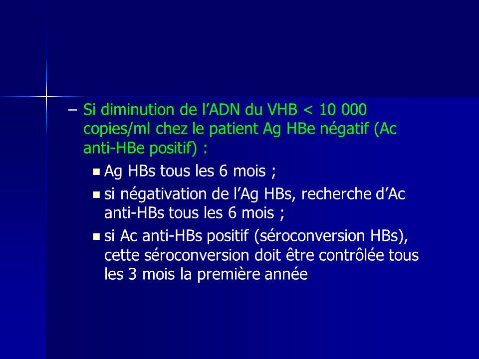 – –Si diminution de lADN du VHB < 10 000 copies/ml chez le patient Ag HBe négatif (Ac anti-HBe positif) : Ag HBs tous les 6 mois ; si négativation de lAg HBs, recherche dAc anti-HBs tous les 6 mois ; si Ac anti-HBs positif (séroconversion HBs), cette séroconversion doit être contrôlée tous les 3 mois la première année