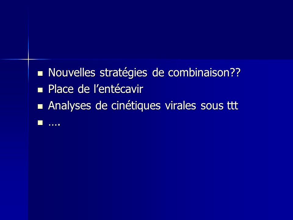 Nouvelles stratégies de combinaison?.Nouvelles stratégies de combinaison?.