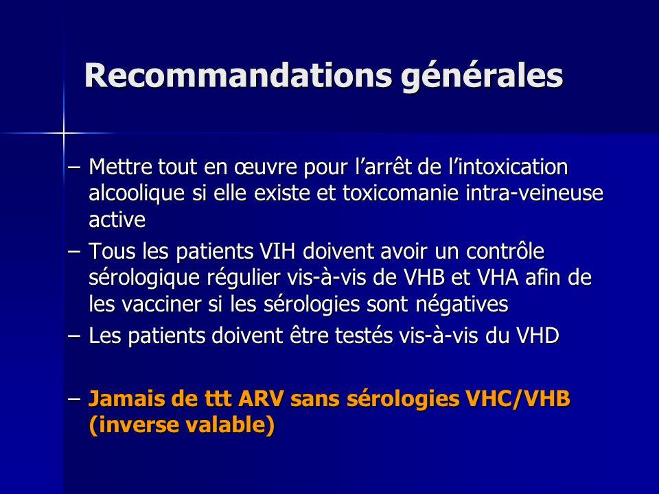–Mettre tout en œuvre pour larrêt de lintoxication alcoolique si elle existe et toxicomanie intra-veineuse active –Tous les patients VIH doivent avoir un contrôle sérologique régulier vis-à-vis de VHB et VHA afin de les vacciner si les sérologies sont négatives –Les patients doivent être testés vis-à-vis du VHD –Jamais de ttt ARV sans sérologies VHC/VHB (inverse valable) Recommandations générales