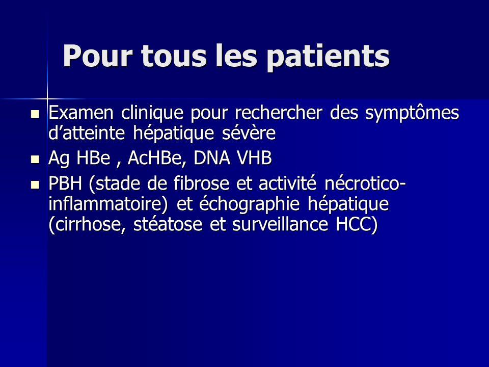 Pour tous les patients Examen clinique pour rechercher des symptômes datteinte hépatique sévère Examen clinique pour rechercher des symptômes datteinte hépatique sévère Ag HBe, AcHBe, DNA VHB Ag HBe, AcHBe, DNA VHB PBH (stade de fibrose et activité nécrotico- inflammatoire) et échographie hépatique (cirrhose, stéatose et surveillance HCC) PBH (stade de fibrose et activité nécrotico- inflammatoire) et échographie hépatique (cirrhose, stéatose et surveillance HCC)