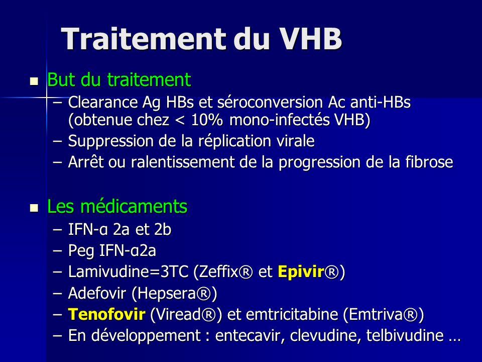 Traitement du VHB But du traitement But du traitement –Clearance Ag HBs et séroconversion Ac anti-HBs (obtenue chez < 10% mono-infectés VHB) –Suppression de la réplication virale –Arrêt ou ralentissement de la progression de la fibrose Les médicaments Les médicaments –IFN-α 2a et 2b –Peg IFN-α2a –Lamivudine=3TC (Zeffix® et Epivir®) –Adefovir (Hepsera®) –Tenofovir (Viread®) et emtricitabine (Emtriva®) –En développement : entecavir, clevudine, telbivudine …