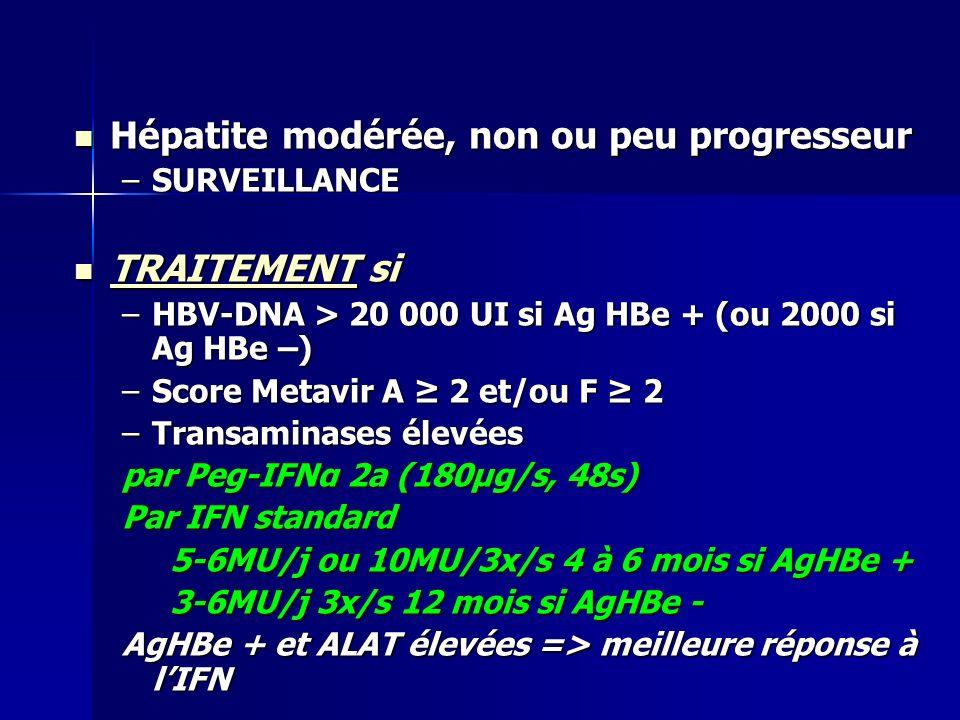 Hépatite modérée, non ou peu progresseur Hépatite modérée, non ou peu progresseur –SURVEILLANCE TRAITEMENT si TRAITEMENT si –HBV-DNA > 20 000 UI si Ag HBe + (ou 2000 si Ag HBe –) –Score Metavir A 2 et/ou F 2 –Transaminases élevées par Peg-IFNα 2a (180µg/s, 48s) Par IFN standard 5-6MU/j ou 10MU/3x/s 4 à 6 mois si AgHBe + 3-6MU/j 3x/s 12 mois si AgHBe - AgHBe + et ALAT élevées => meilleure réponse à lIFN