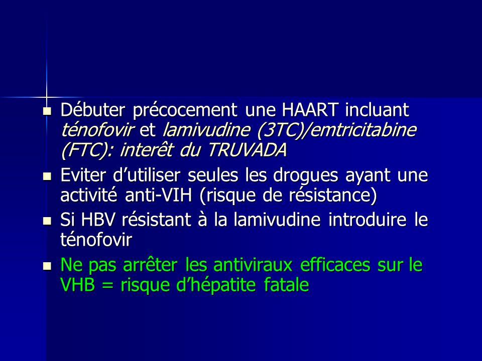 Débuter précocement une HAART incluant ténofovir et lamivudine (3TC)/emtricitabine (FTC): interêt du TRUVADA Débuter précocement une HAART incluant ténofovir et lamivudine (3TC)/emtricitabine (FTC): interêt du TRUVADA Eviter dutiliser seules les drogues ayant une activité anti-VIH (risque de résistance) Eviter dutiliser seules les drogues ayant une activité anti-VIH (risque de résistance) Si HBV résistant à la lamivudine introduire le ténofovir Si HBV résistant à la lamivudine introduire le ténofovir Ne pas arrêter les antiviraux efficaces sur le VHB = risque dhépatite fatale Ne pas arrêter les antiviraux efficaces sur le VHB = risque dhépatite fatale