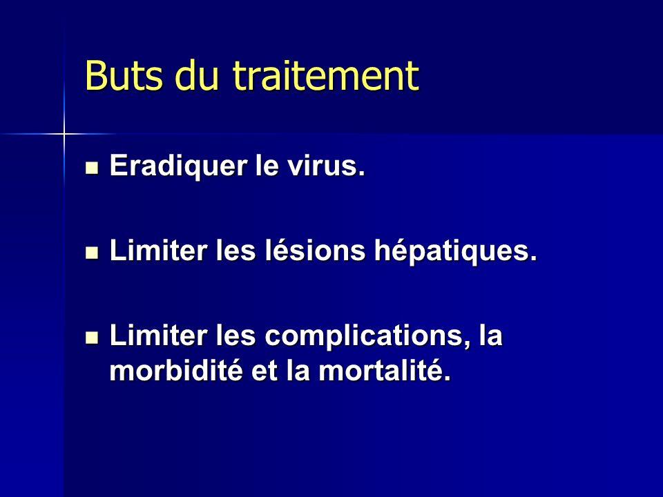 Buts du traitement Eradiquer le virus. Eradiquer le virus. Limiter les lésions hépatiques. Limiter les lésions hépatiques. Limiter les complications,