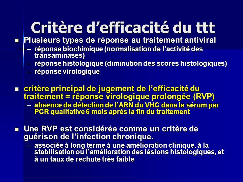 Critère defficacité du ttt Plusieurs types de réponse au traitement antiviral Plusieurs types de réponse au traitement antiviral –réponse biochimique