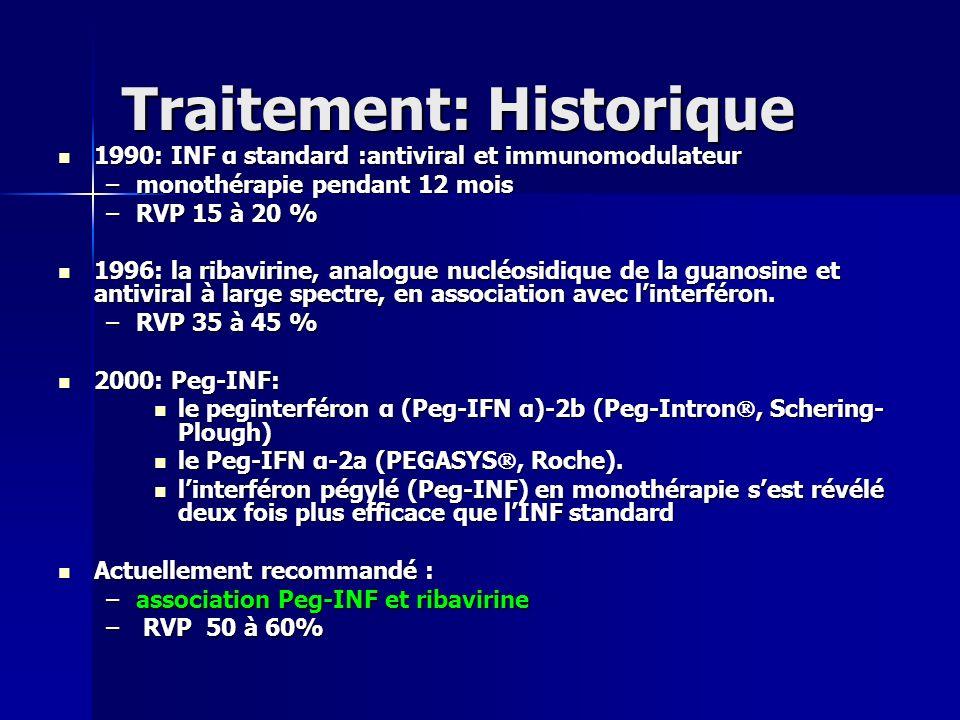 Traitement: Historique 1990: INF α standard :antiviral et immunomodulateur 1990: INF α standard :antiviral et immunomodulateur –monothérapie pendant 12 mois –RVP 15 à 20 % 1996: la ribavirine, analogue nucléosidique de la guanosine et antiviral à large spectre, en association avec linterféron.