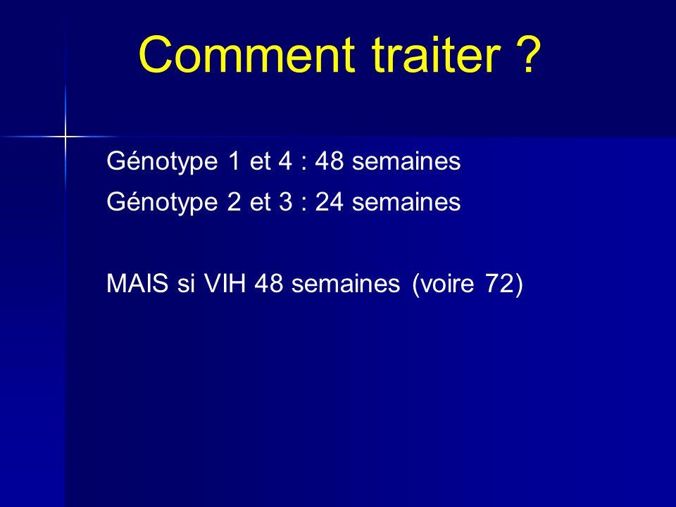 Comment traiter ? Génotype 1 et 4 : 48 semaines Génotype 2 et 3 : 24 semaines MAIS si VIH 48 semaines (voire 72)