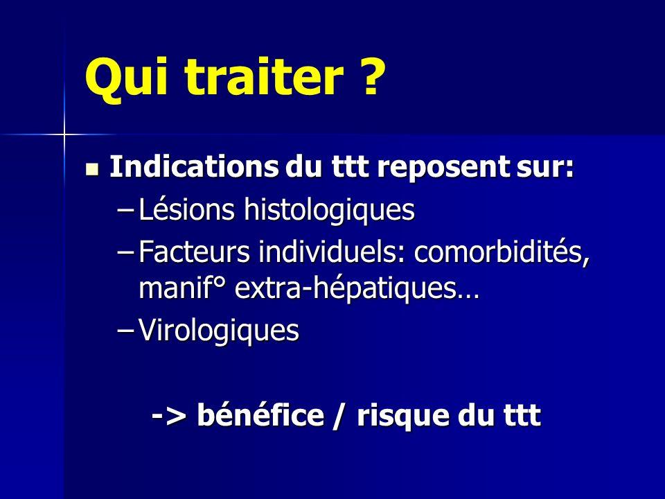 Qui traiter ? Indications du ttt reposent sur: Indications du ttt reposent sur: –Lésions histologiques –Facteurs individuels: comorbidités, manif° ext