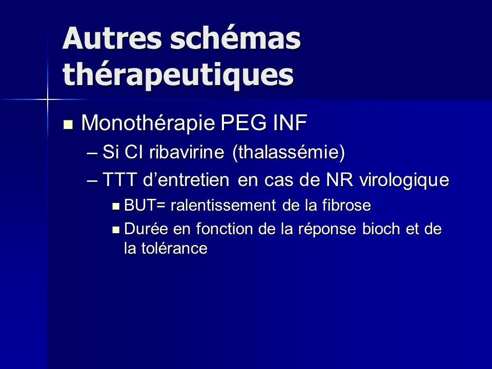 Autres schémas thérapeutiques Monothérapie PEG INF Monothérapie PEG INF –Si CI ribavirine (thalassémie) –TTT dentretien en cas de NR virologique BUT=