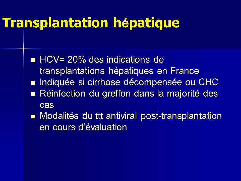 HCV= 20% des indications de transplantations hépatiques en France HCV= 20% des indications de transplantations hépatiques en France Indiquée si cirrhose décompensée ou CHC Indiquée si cirrhose décompensée ou CHC Réinfection du greffon dans la majorité des cas Réinfection du greffon dans la majorité des cas Modalités du ttt antiviral post-transplantation en cours dévaluation Modalités du ttt antiviral post-transplantation en cours dévaluation Transplantation h é patique