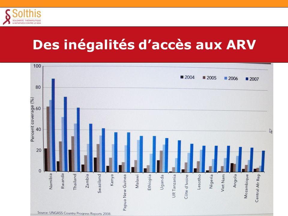 Des inégalités daccès aux ARV