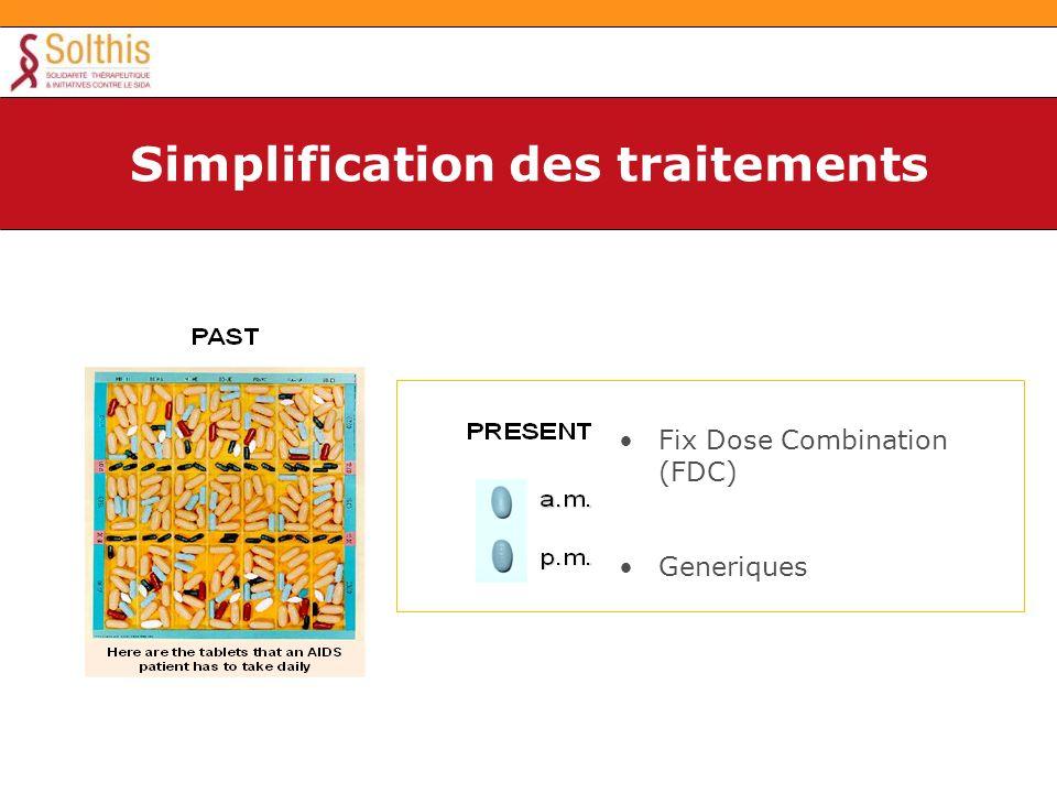 Simplification des traitements Fix Dose Combination (FDC) Generiques