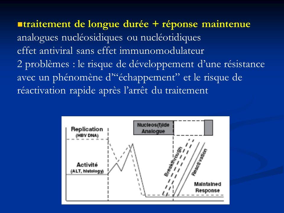 traitement de longue durée + réponse maintenue analogues nucléosidiques ou nucléotidiques effet antiviral sans effet immunomodulateur 2 problèmes : le