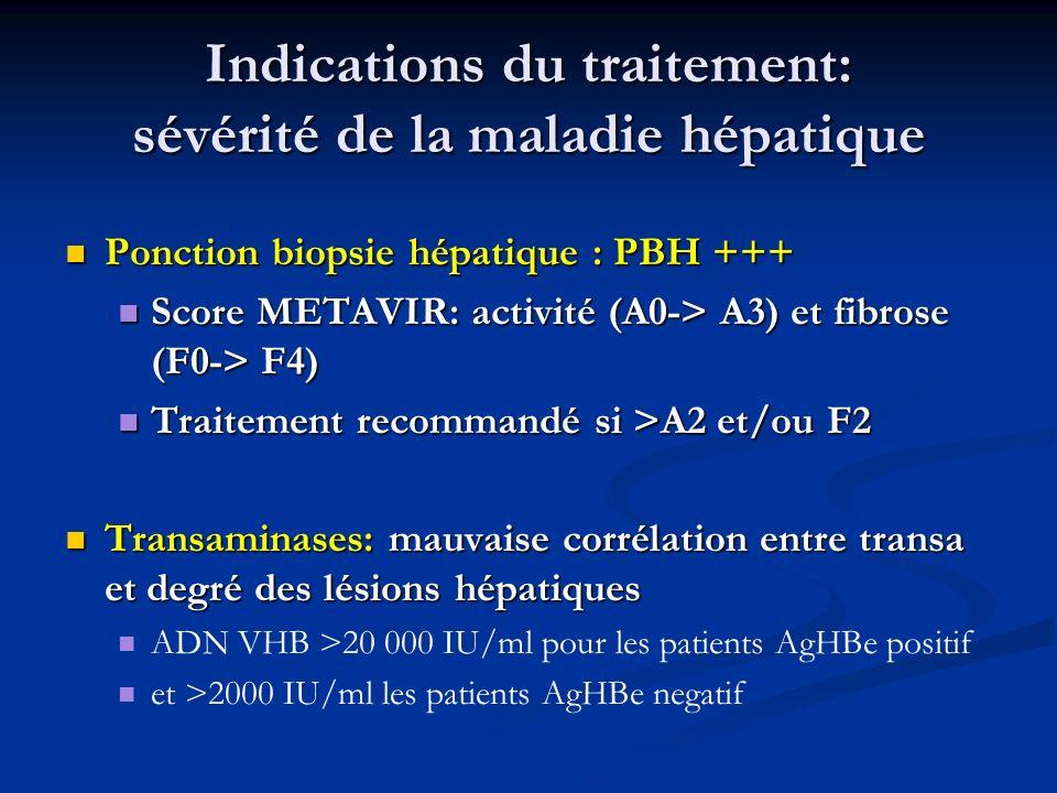 Indications du traitement: sévérité de la maladie hépatique Ponction biopsie hépatique : PBH +++ Ponction biopsie hépatique : PBH +++ Score METAVIR: a