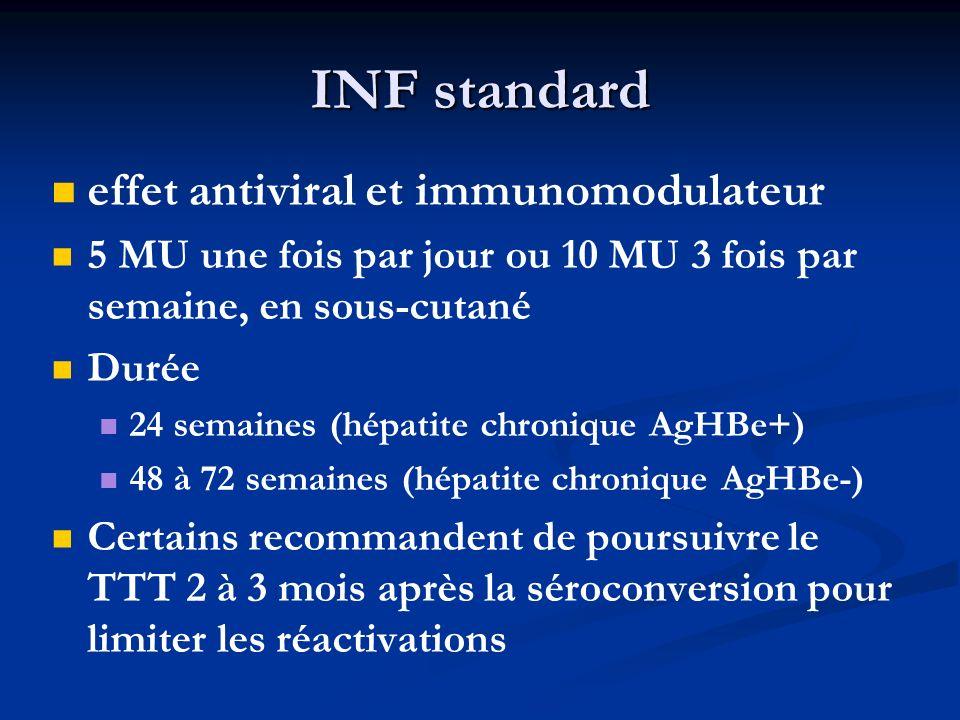 INF standard effet antiviral et immunomodulateur 5 MU une fois par jour ou 10 MU 3 fois par semaine, en sous-cutané Durée 24 semaines (hépatite chroni