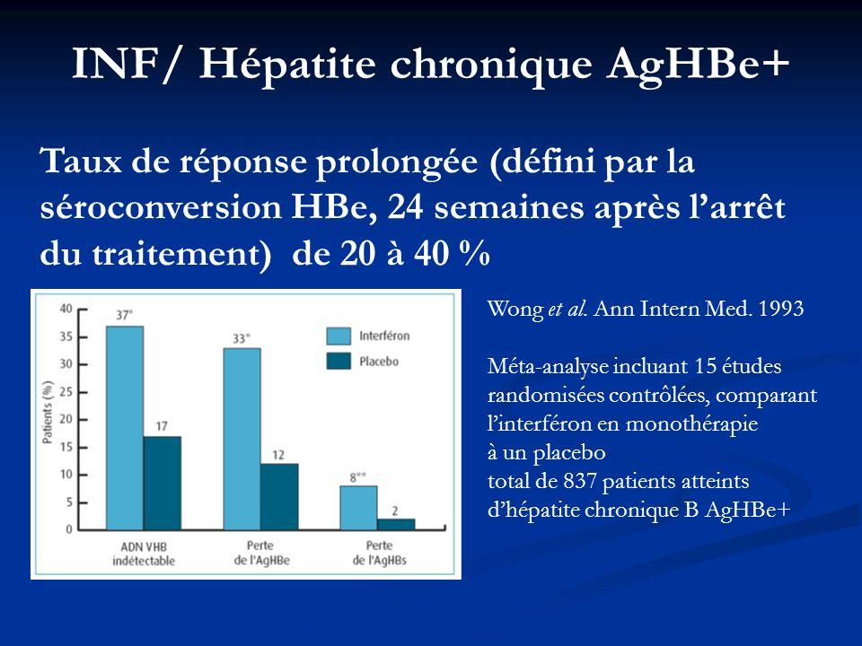 INF/ Hépatite chronique AgHBe+ Taux de réponse prolongée (défini par la séroconversion HBe, 24 semaines après larrêt du traitement) de 20 à 40 % Wong