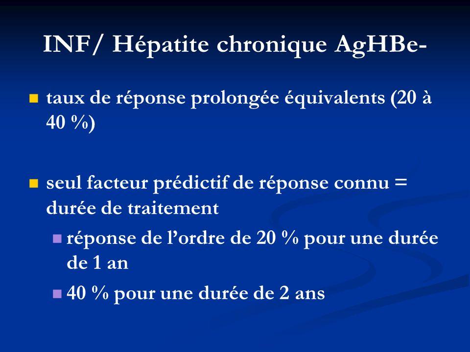 INF/ Hépatite chronique AgHBe- taux de réponse prolongée équivalents (20 à 40 %) seul facteur prédictif de réponse connu = durée de traitement réponse